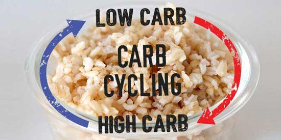 ciclar carbohidratos